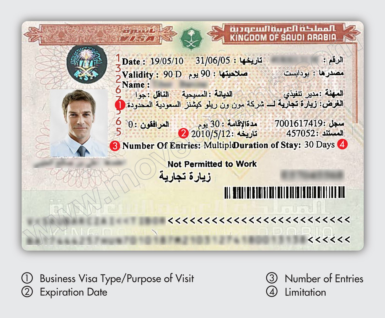ADDITIONAL DOCUMENTS REQUIRED FOR SAUDI ARABIA VISA