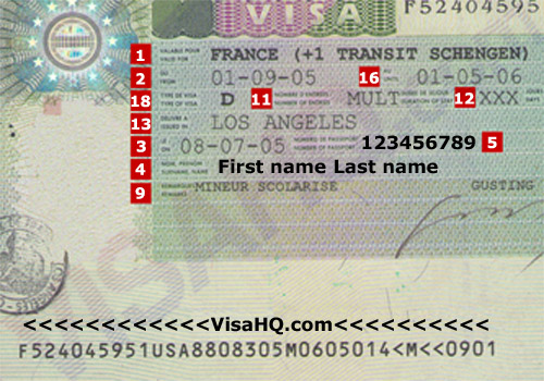 TOURIST Visa Requirements for FRANCE