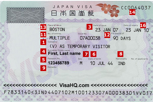 TOURIST Visa Requirements for JAPAN