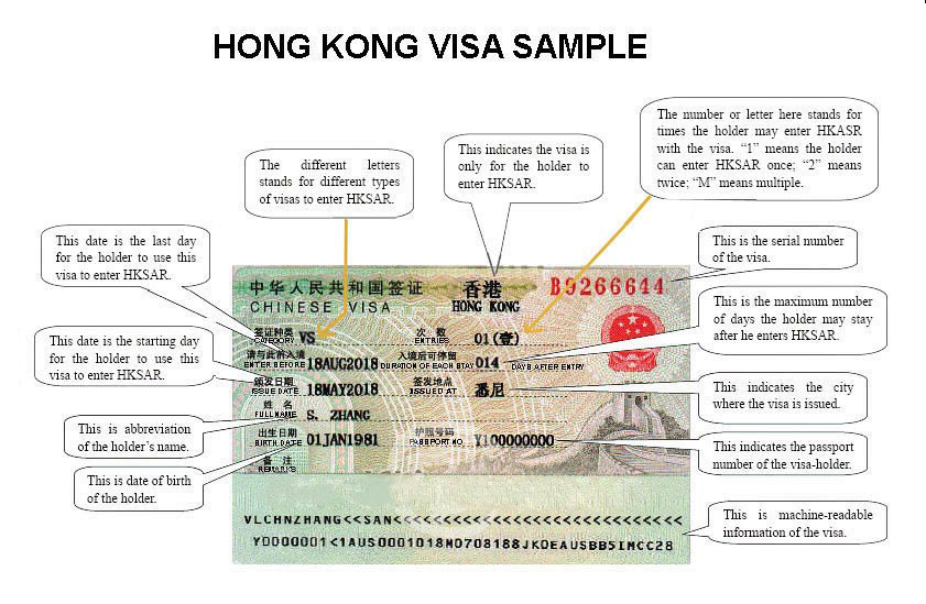 Search TOURIST Visa Requirements for HONG KONG